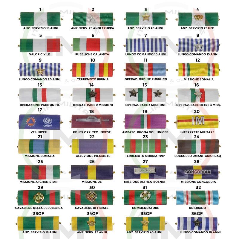 Nastrini militari e civili: componi il tuo medagliere